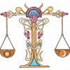 Libra to Libra Horoscope Compatibility