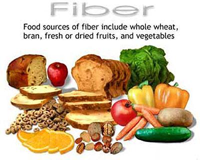 high fiber diet