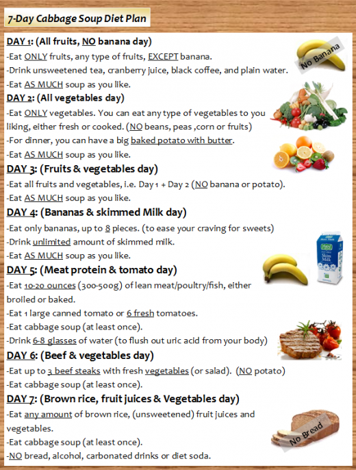 7 Day Soup Diet - 7